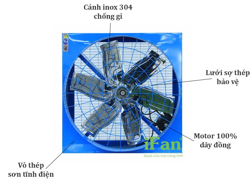 Quạt Thông Gió Vuông Hai Mặt Lưới IFan 14E