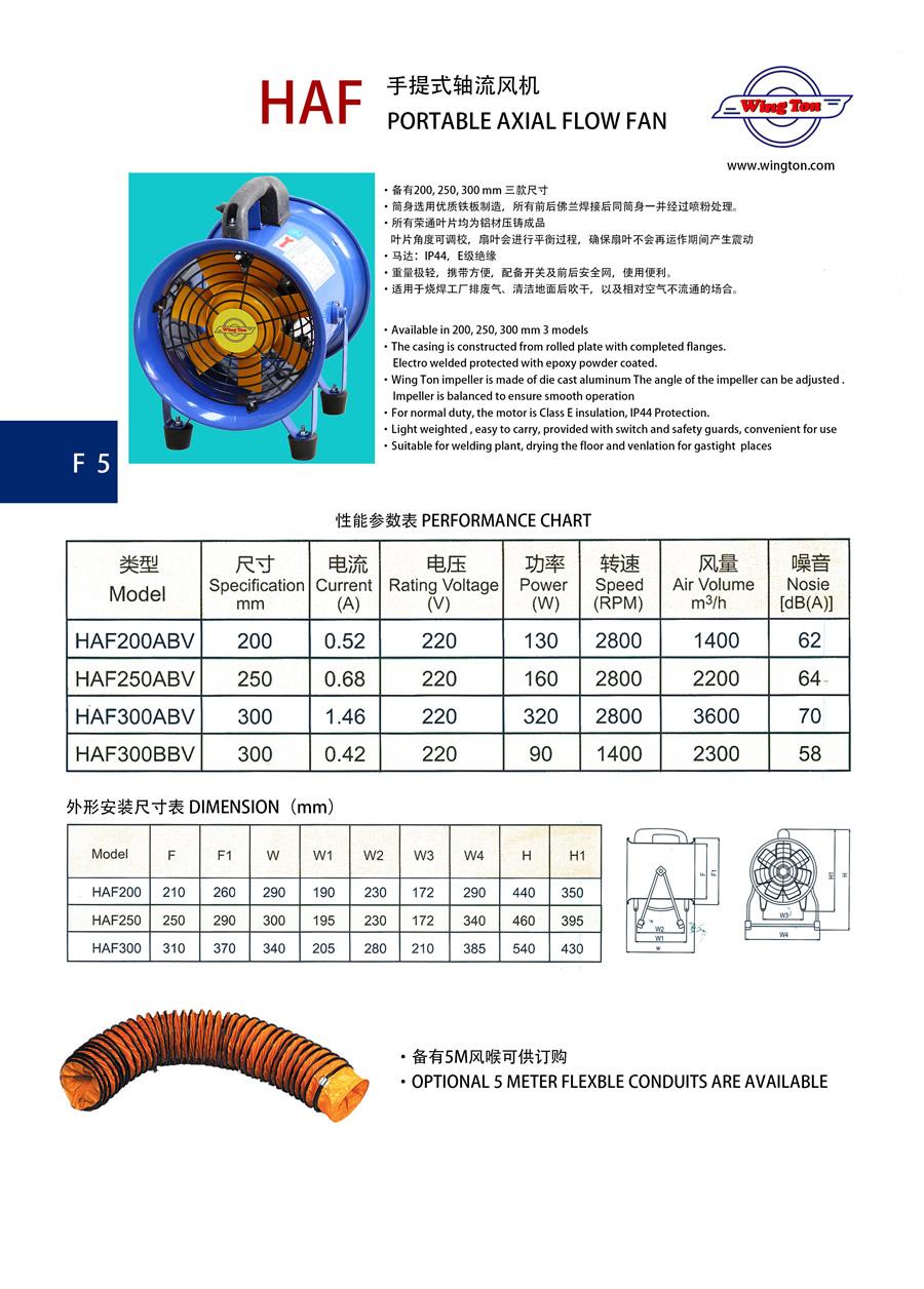 Quạt hướng trục xách tay Axial Fan HAF300
