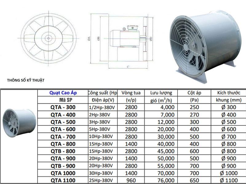 Quạt hướng trục cao áp QTA-800